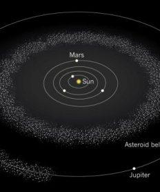 Nuestro sistema solar se divide por un guardián cósmico